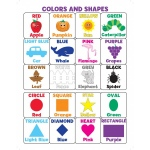 "Hygloss Classroom Poster - 17""x22"" - Colors and Shapes"